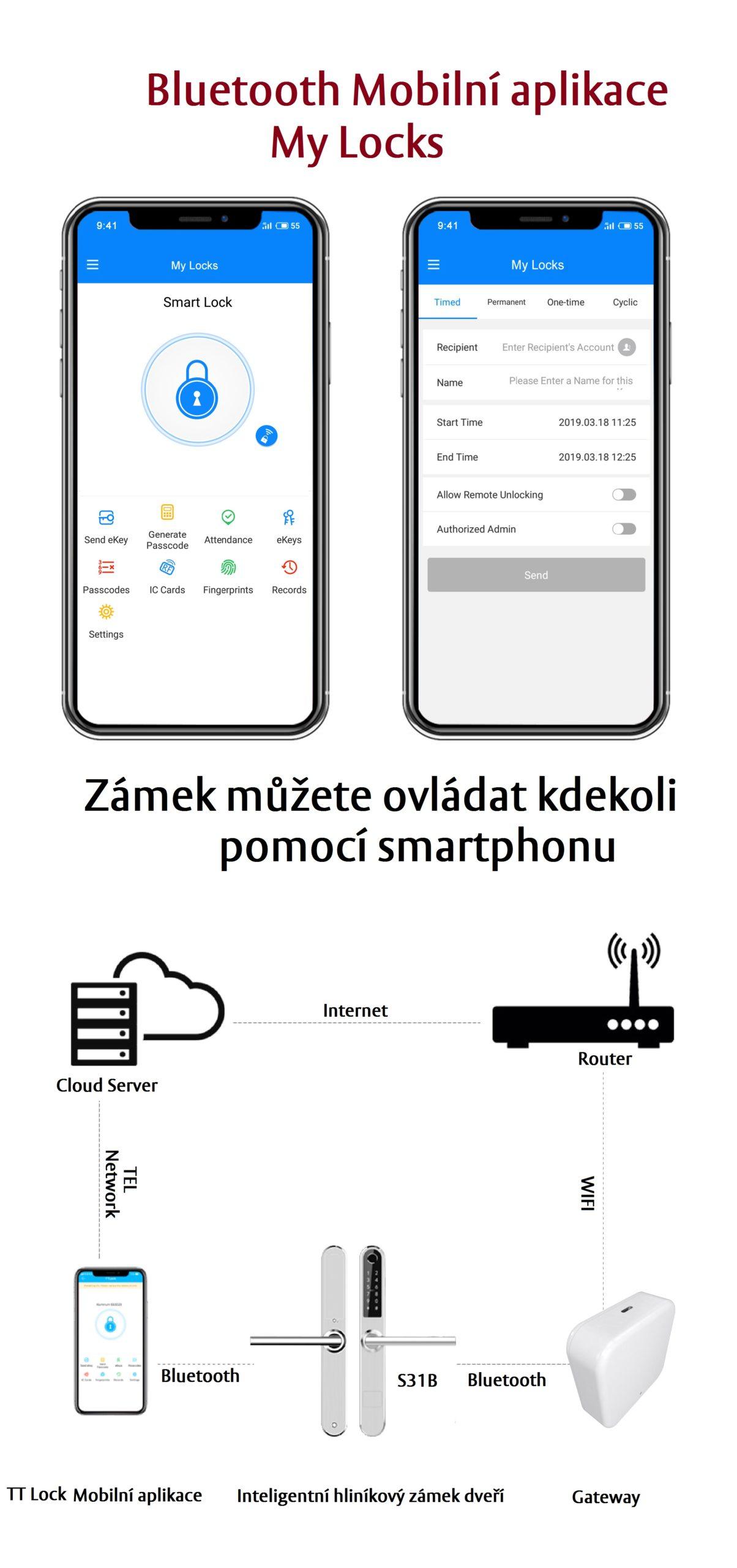 Mobilní aplikace pro správu zámku